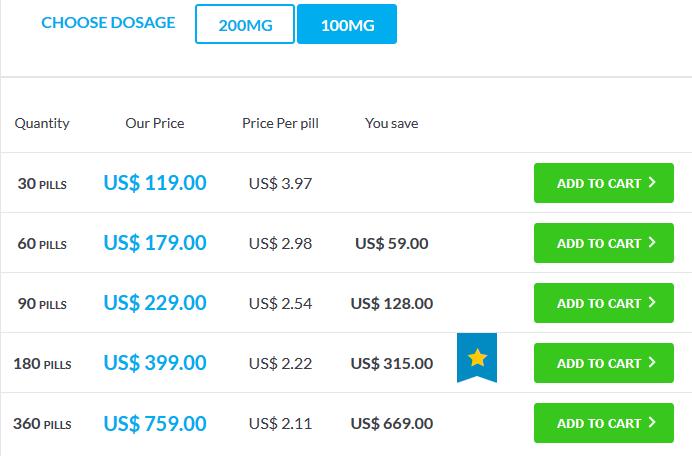 Order Generic Provigil Online Modafinil Buy Online Usa